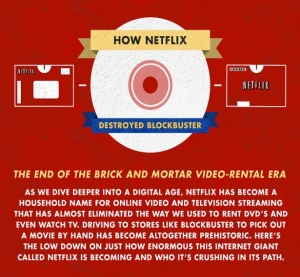 netflix and blockbuster